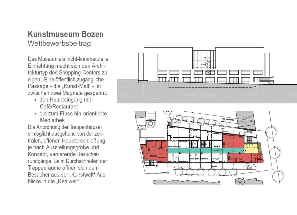 Bozen Museum